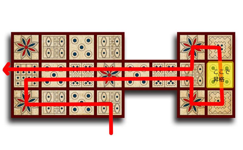 図5a:マスの図柄を活かしたルールの進路
