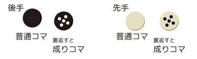 図5c:昇格(成る)