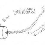 アナラポスの図